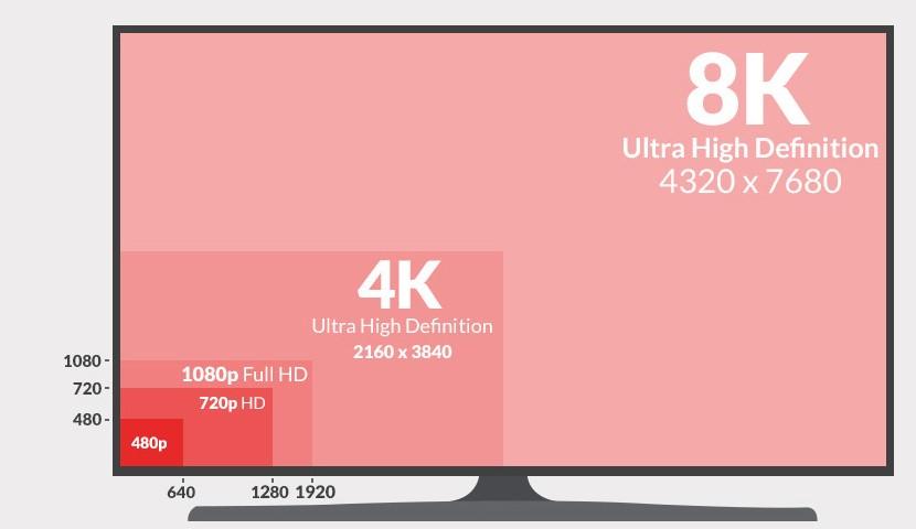 کیفیت صفحه تلویزیون